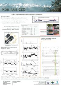 KRB-CZO-WaterChem-HighFreqMonitoring